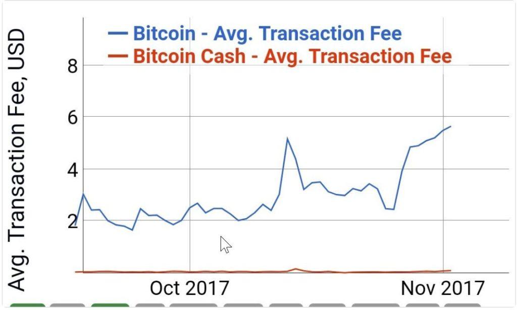 なぜ、ビットコインは年初来高値を更新したのか?(ひろぴー) (年11月9日) - エキサイトニュース(2/3)